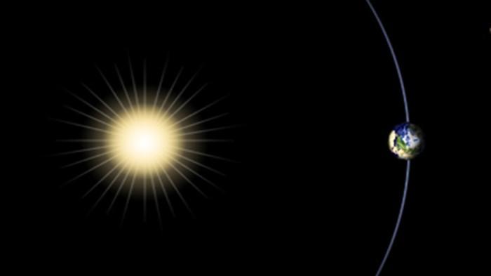 meaningofyear_earthorbit_nasajpl-caltech